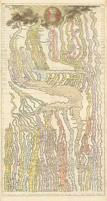 Drawing - Weltgeschichte - World History - Chronographical Chart - Historic Chart - Antique Atlas by Studio Grafiikka