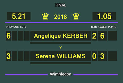 Serena Williams Digital Art - Wimbledon Scoreboard - Customizable - 2017 Muguruza by Carlos Vieira