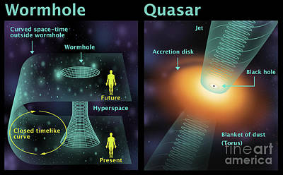 Photograph - Wormhole And Quasar, Diagram by Gwen Shockey