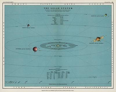 Graduation Sayings - A colorful solar system chart from The Twentieth Century Atlas of Popular Astronomy  1908 by Thoma by Celestial Images