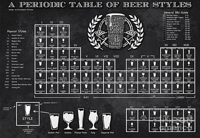 Beer Wall Art - Digital Art - A Periodic Table Of Beer Styles by Christopher Williams