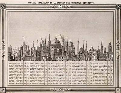 Royalty-Free and Rights-Managed Images - Comparative Chart of the heights of important monuments - Historical Illustrated Chart - Vintage by Studio Grafiikka