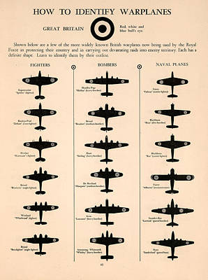Royalty-Free and Rights-Managed Images - Great Britain Warplanes - Aircraft Spotting Guide - Aircraft Silhouette - World War 2 by Studio Grafiikka