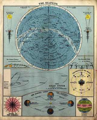 Photograph - Old Chart Of The Heavens by Belterz