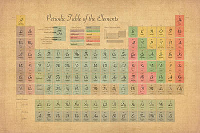 Metal Wall Art - Digital Art - Periodic Table Of Elements by Michael Tompsett