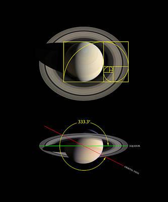 Digital Art - Saturn's Patterns by Scott Onstott