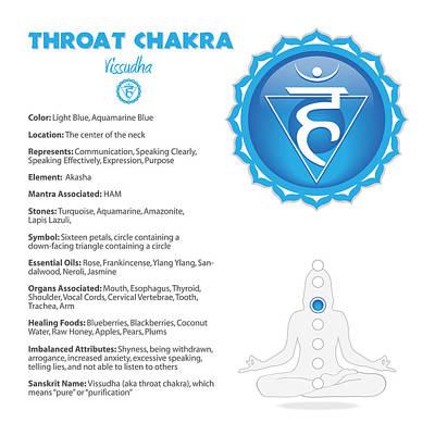 Digital Art - Throat Chakra Chart by Serena King