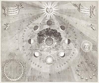 Art History Meets Fashion Rights Managed Images - Kaart van de aarde met de verschillende standen van de maan en de zon  Royalty-Free Image by Artistic Panda