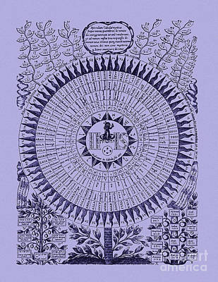 Drawings Royalty Free Images - The 72 Names of God Royalty-Free Image by Athanasius Kircher
