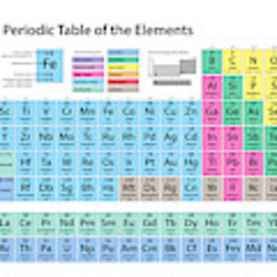 Periodic Table Of Elements Art Print by Michael Tompsett