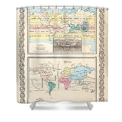 1855 Antique World Maps Illustrating Principal Features Of Meteorology Rain And Principal Plants Shower Curtain by Karon Melillo DeVega