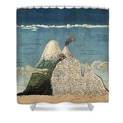Alexander Von Humboldts Chimborazo Map Shower Curtain
