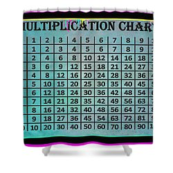 Multiplication Chart Shower Curtain