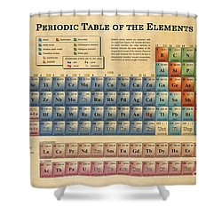 Periodic Table Of The Elements Shower Curtain by Olga Hamilton