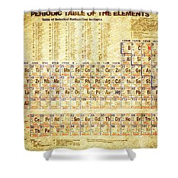 Periodic Table Of The Elements Vintage White Frame Shower Curtain