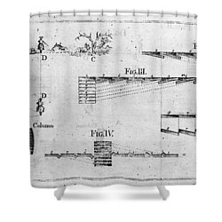 Von Steuben: Regulations Shower Curtain by Granger
