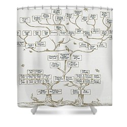 Guggenheim Family Tree Shower Curtain by Science Source