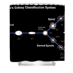 Edwin Hubble's Galaxy Classification Shower Curtain by Fahad Sulehria