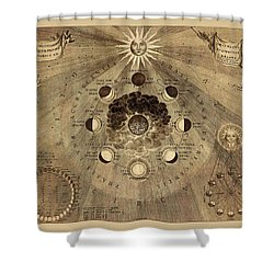 Celestial Map 1710b Shower Curtain by Andrew Fare