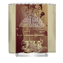 Greenhouse Effect Mythology Shower Curtain