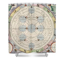 Moon With Epicycles Harmonia Shower Curtain by Science Source