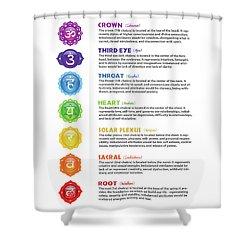 Seven Chakra Poster Art Shower Curtain