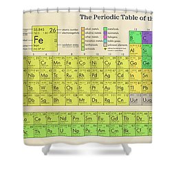 The Periodic Table Of The Elements Shower Curtain by Olga Hamilton