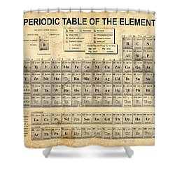 The Periodic Table Shower Curtain by Olga Hamilton