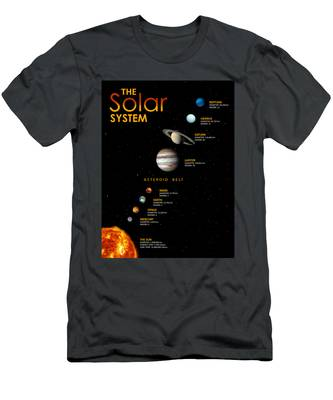 Designs Similar to The Solar System by Mark Rogan