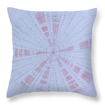 Prime Number Pattern P Mod 30 Throw Pillow by Jason Padgett