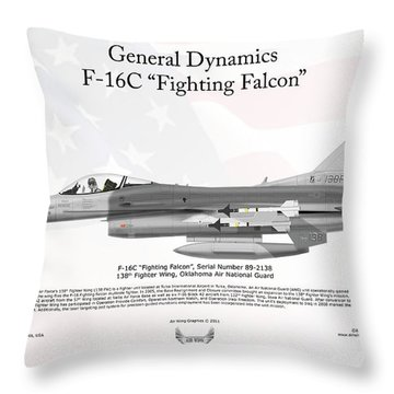 General Dynamics F-16c Fighting Falcon Throw Pillow by Arthur Eggers