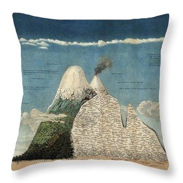 Alexander Von Humboldts Chimborazo Map Throw Pillow