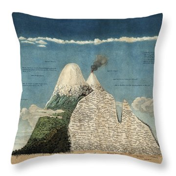 Alexander Von Humboldts Chimborazo Map Throw Pillow