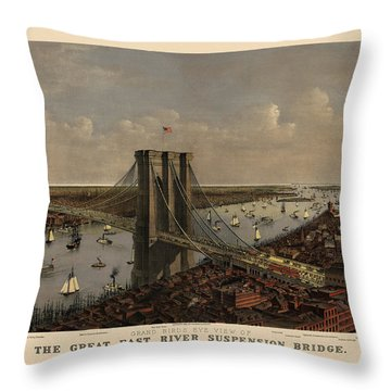 Currier And Ives Throw Pillows