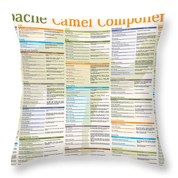 Apache Camel 2.12.2 Components Poster Throw Pillow by Robert Liguori