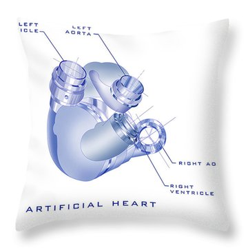 Artificial Heart Throw Pillow