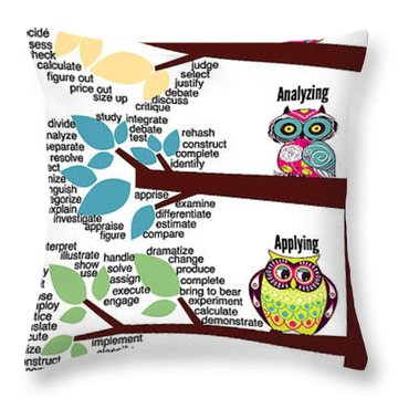 Bloom's Taxonomy With Verbs Throw Pillow