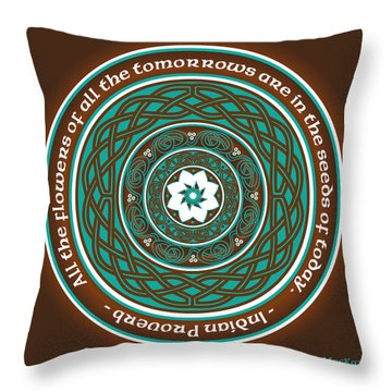 Celtic Lotus Mandala Throw Pillow
