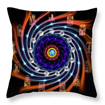 Celtic Tarot Moon Cycle Zodiac Throw Pillow