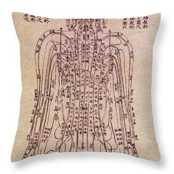 Chinese Acupuncture Chart, 1906 Throw Pillow