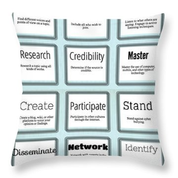 Digital Citizenship Throw Pillow