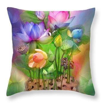 Healing Lotus - Chakras Throw Pillow by Carol Cavalaris