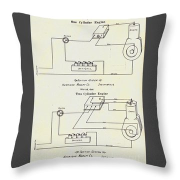 Henrichs Magnetos 1906 No.1 Throw Pillow