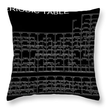 L S D Periodic Table Throw Pillow by Daniel Hagerman