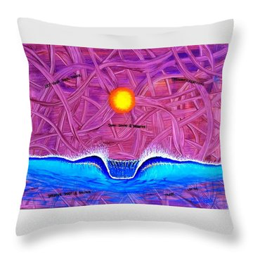 Let Your Soul Shine Throw Pillow