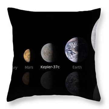 Moon Size Line Up Throw Pillow by Movie Poster Prints