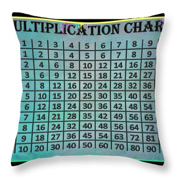 Multiplication Chart Throw Pillow