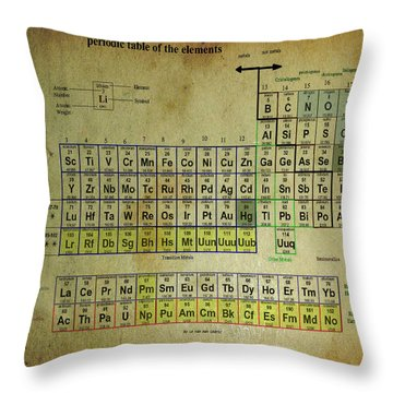 Throw Pillow featuring the mixed media Periodic Table Of Elements by Brian Reaves