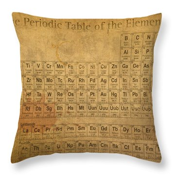 Periodic Table Of The Elements Throw Pillow