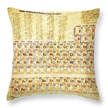 Periodic Table Of The Elements Vintage White Frame Throw Pillow by Eti Reid